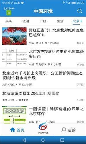 中国环境新版图4
