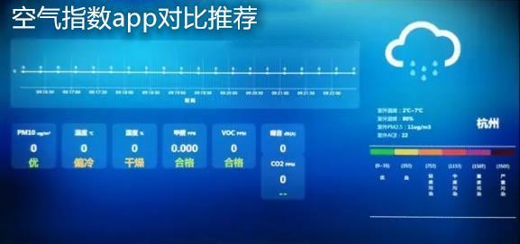 空氣指數app對比推薦